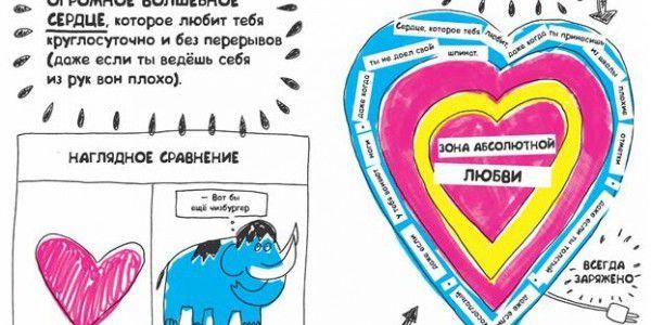 """Новинка дня: книга """"Книги!"""""""