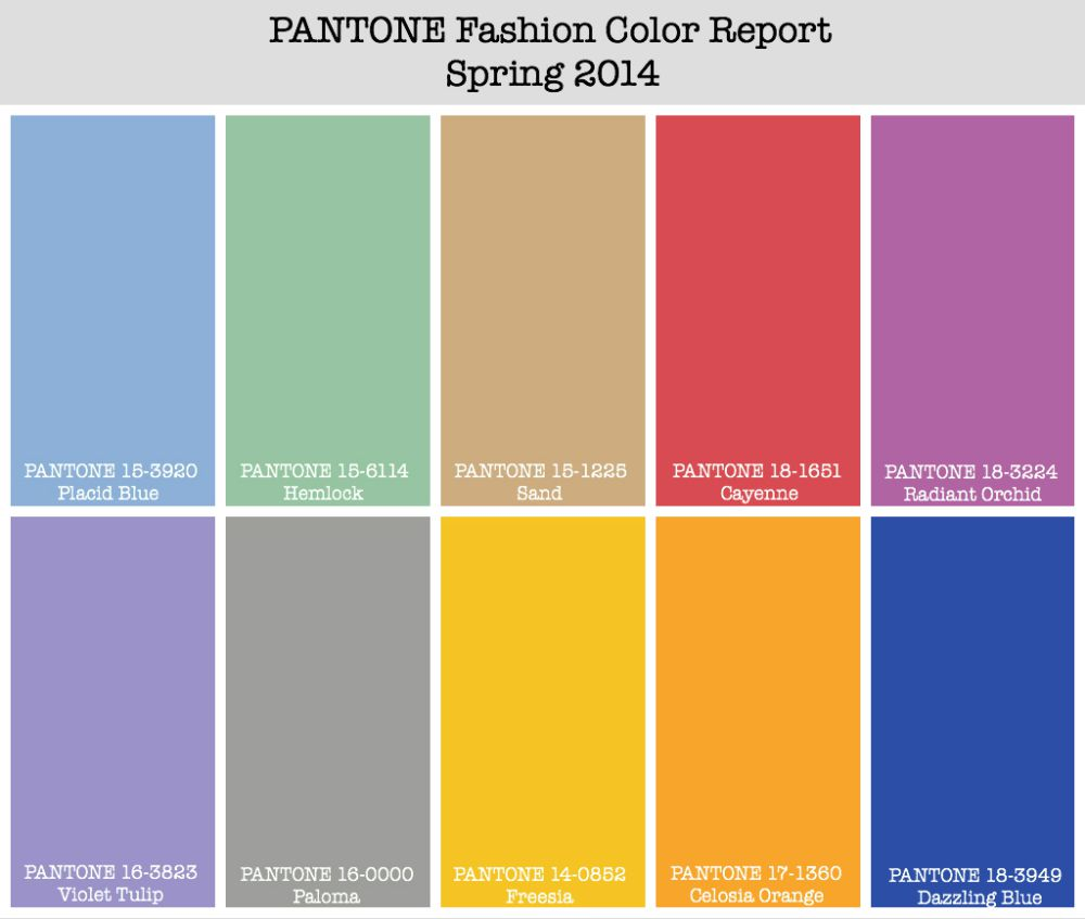 Pantone-Fashion-Color-Report-Spring-2014