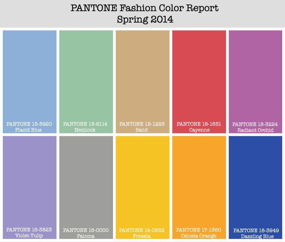 Pantone-Fashion-Color-Report-Spring-2014