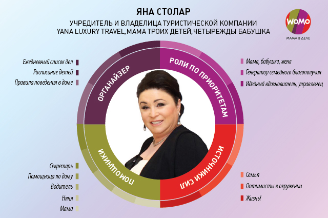 infographic_WOMO_Stolar(1)