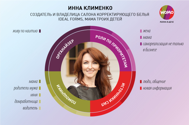 infographic_WOMO_Клименко