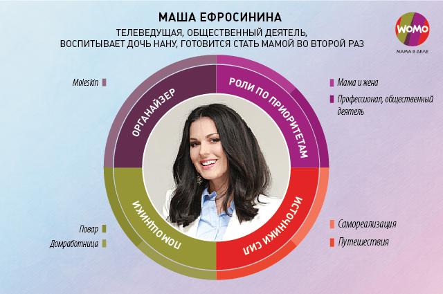 infographic_WOMO_Efrosinina