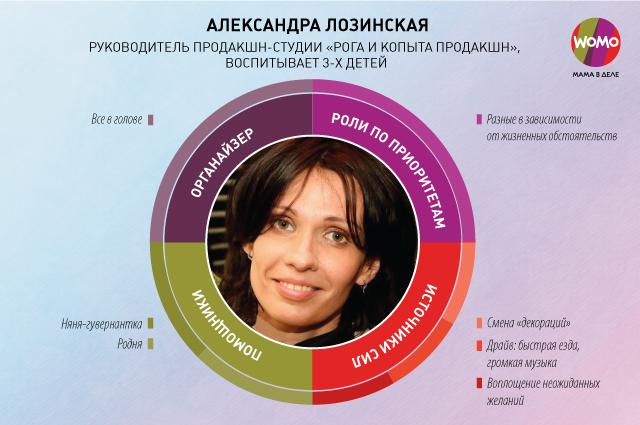 infographic_WOMO_Lozinskaya