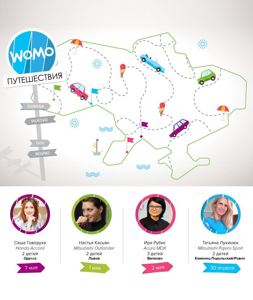 WoMo-путешествия