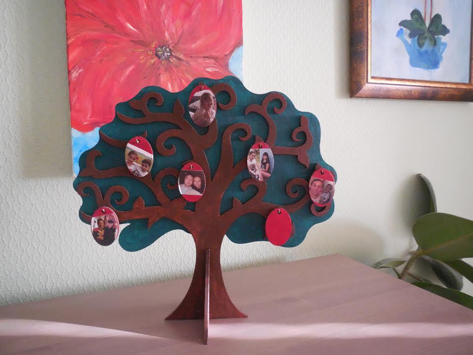 WoMo-находка: Родовое дерево