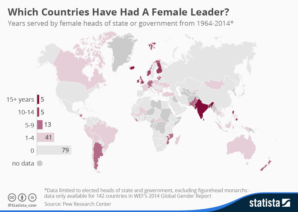 chartoftheday_3994_which_countries_have_had_a_female_leade_n