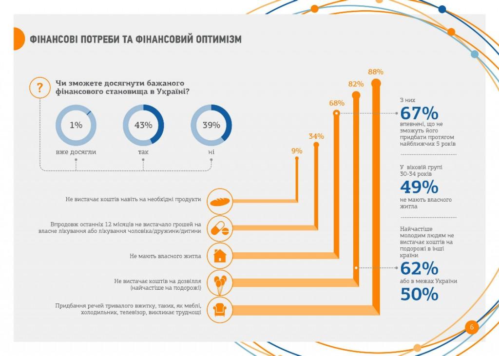 financial-youth-ukraine-2015-1120x800