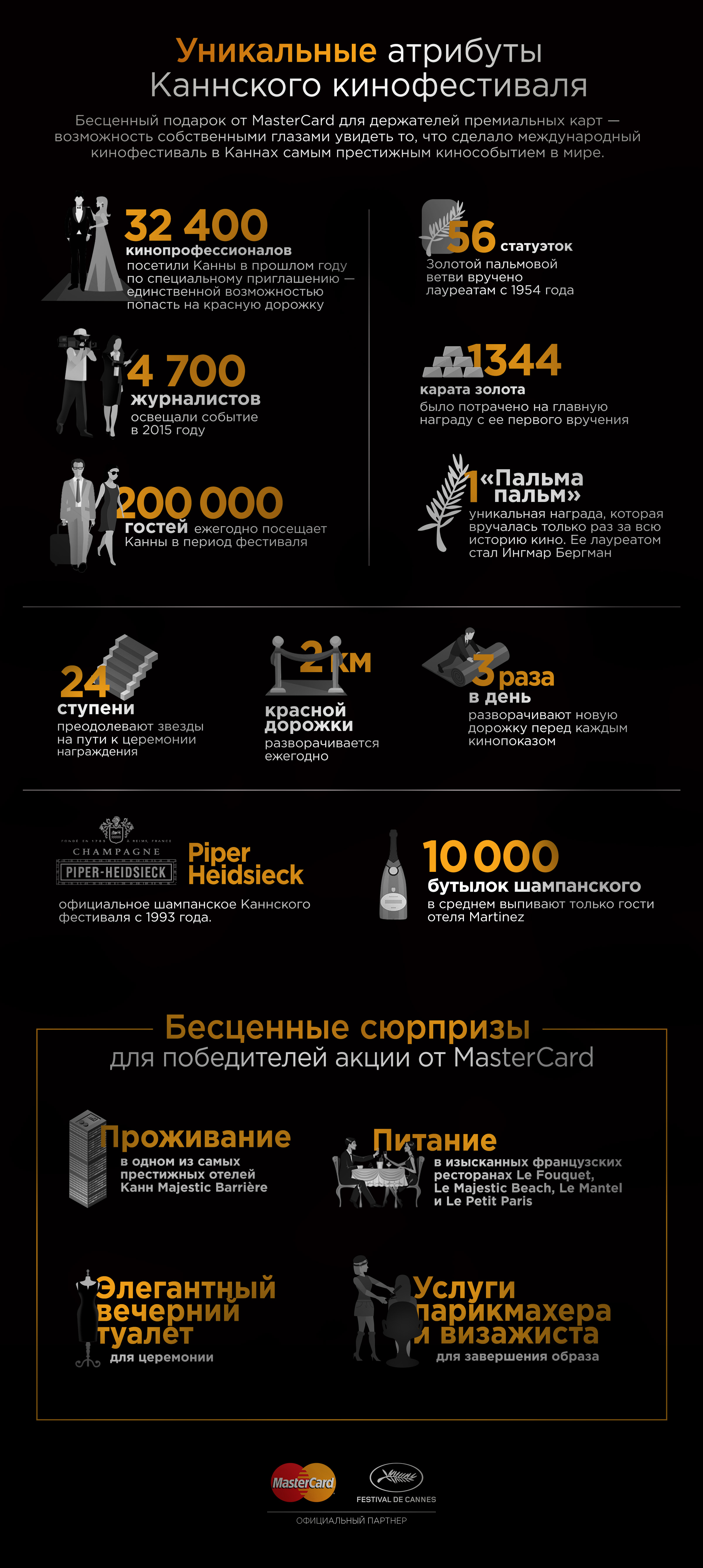 Infographic_Cannes_MC