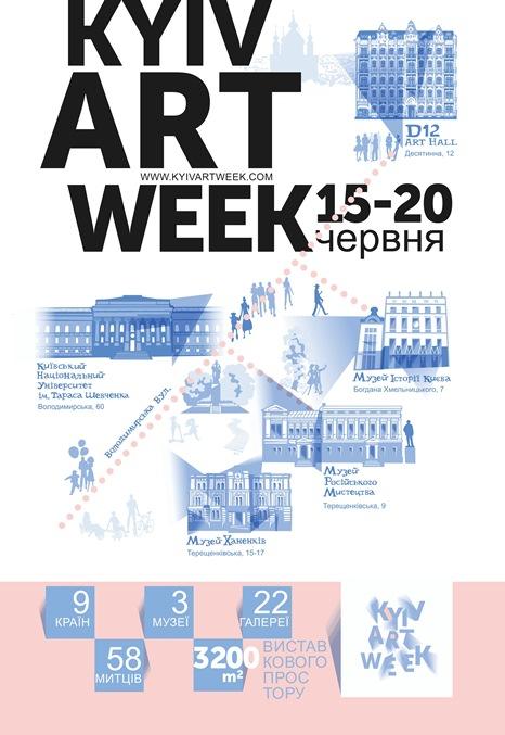 Kyiv Art Week