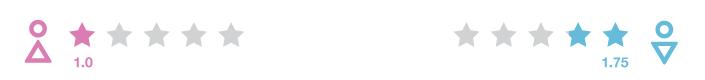 плашки-ВОМО_Превышение-скорости