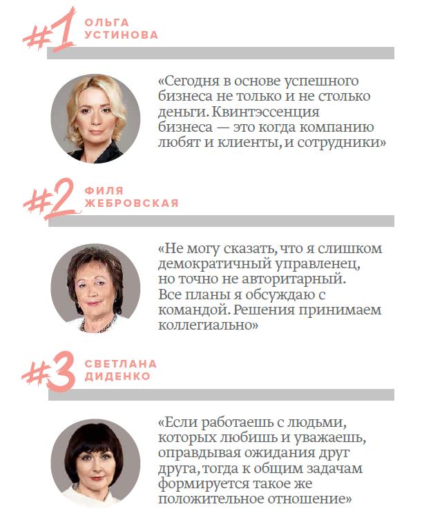 Цитаты лучших CEO-женщин Украины