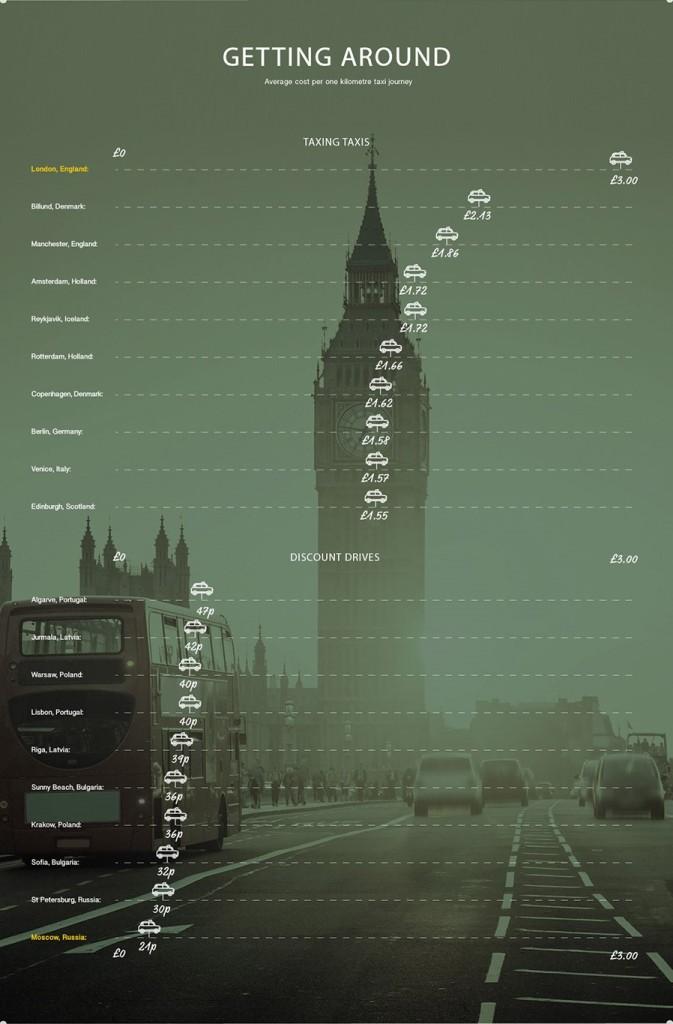 hoppa-Europe_Expensive-Holidays_Infographic_v2-01_05-2