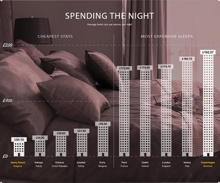hoppa-europe_expensive-holidays_infographic_v2-01_02-2
