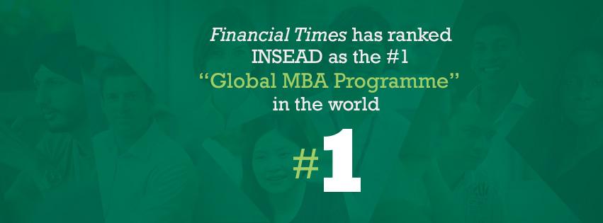Презентация программы full time MBA