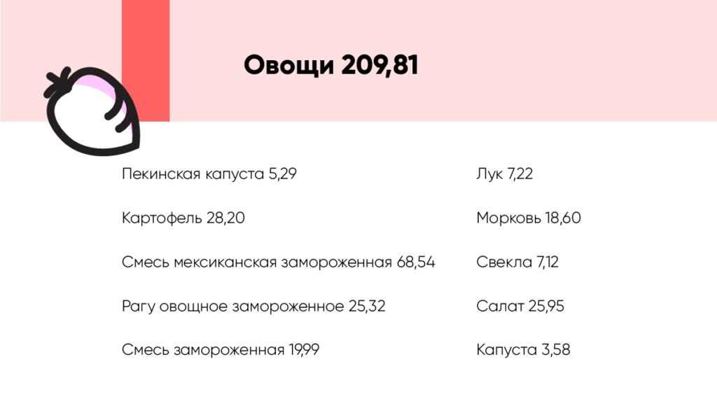 infografika-14