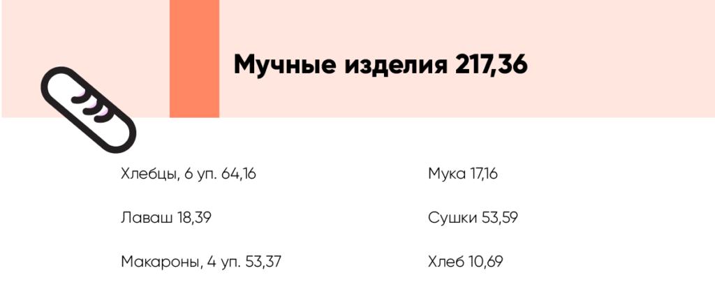 infografika-15