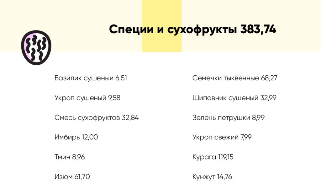 infografika-17
