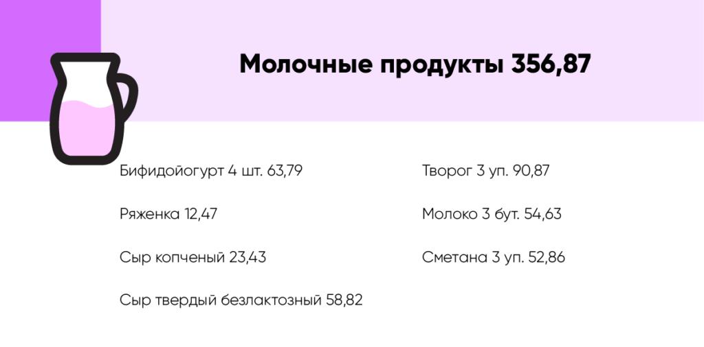 infografika_egorova-02