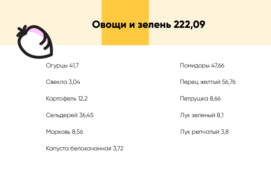 infografika_egorova-08