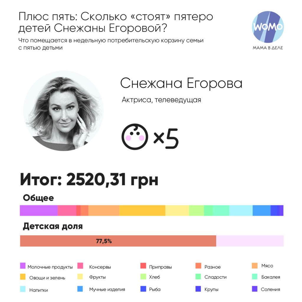 kartochka_egorova