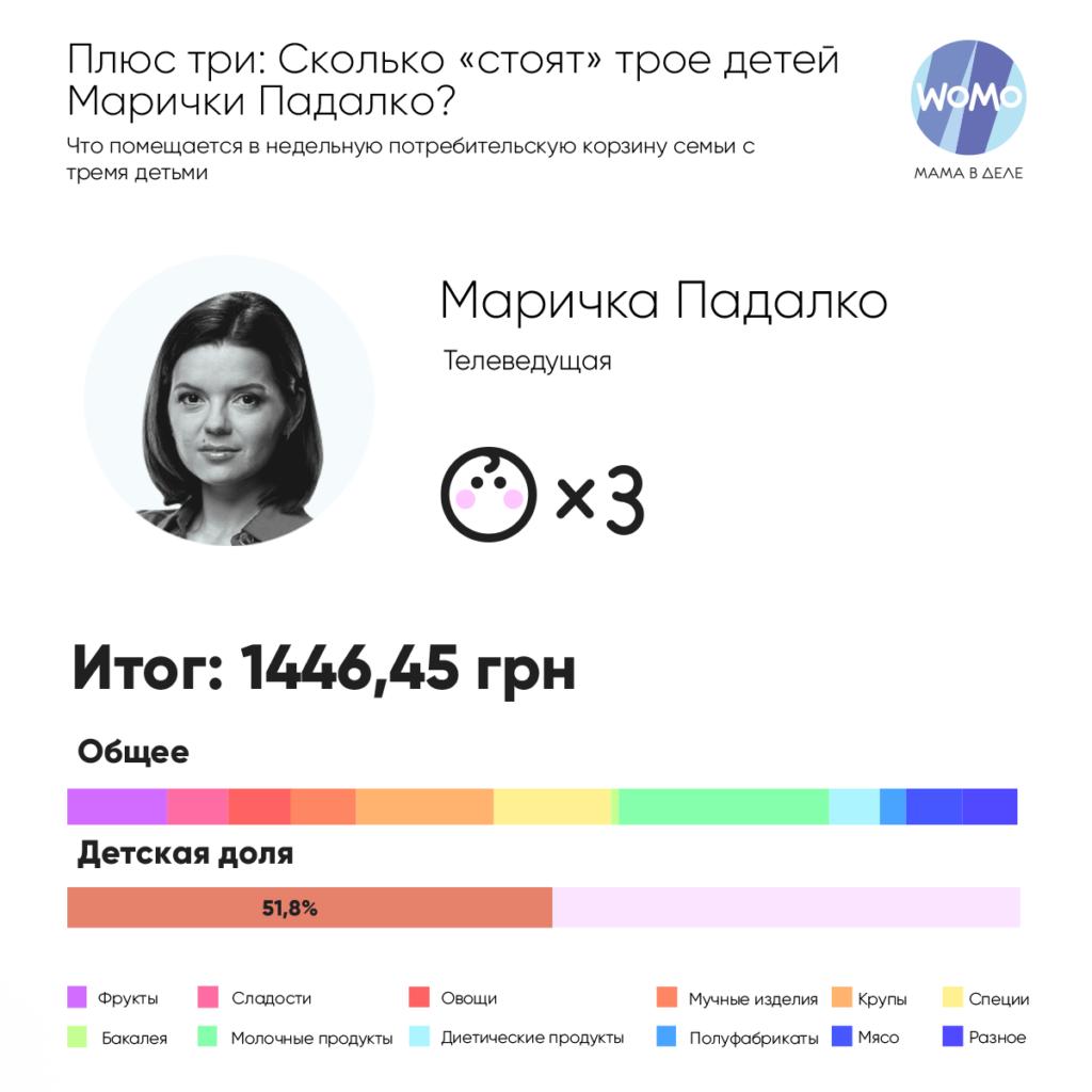 kartochka_padalka