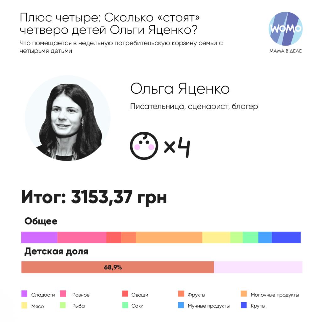 kartochka_yatsenko