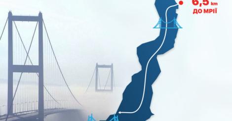 """Семiнар """"Босфор ближче. 6,5 км до мрії лише за 8 місяців тренувань"""""""