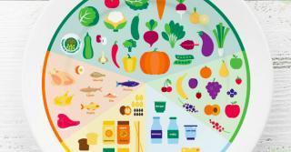 ПроЗдорове: Як в Україні нарешті з'явилася тарілка здорового харчування