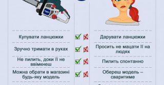 """Допилились: Що не так з рекламою бензопили """"Зенит Профи"""""""