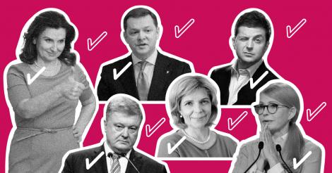 Вибори - 2019: Ґендерна політика кандидатів