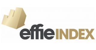 Effie Index: ekonomika+ в финале рейтинга самых эффективных независимых агентств
