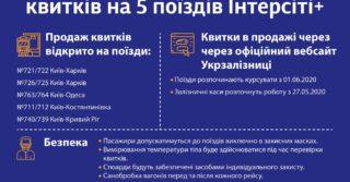 """""""Укрзалізниця"""" открыла продажи билетов на поезда с 1 июня"""