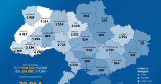 В Украине новый рекорд по заражению COVID-19