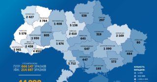 В Украине уже 45 тысяч случаев заражения COVID-19