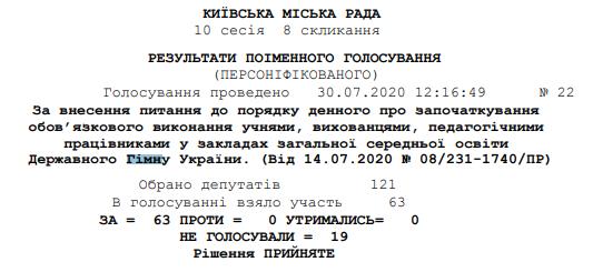 В Киевских школах хотят ввести обязательное исполнение гимна Украины